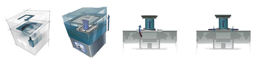 Stampa 3D in DLP per gioielleria - Funzionamento W2P
