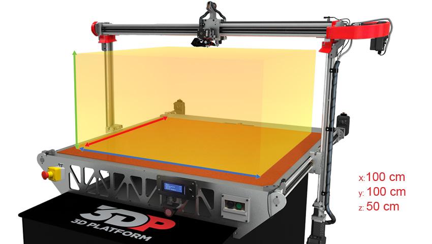 Volume di costruzione della stampante 3DP