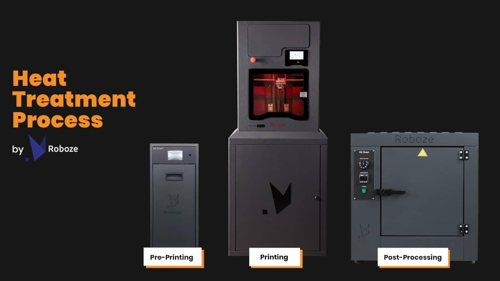 soluzioni di stampa 3D Roboze